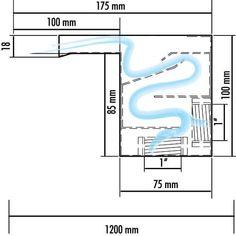 مکانیزم یک نواخت ساژ آب